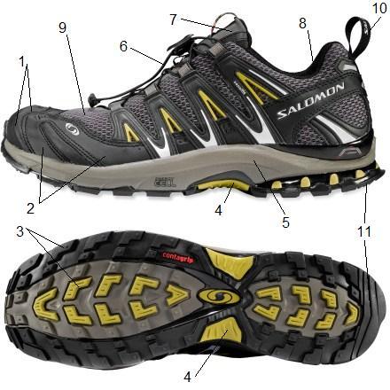 Elementi terenskih (trail) patika
