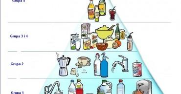 pirmadia hidratacije
