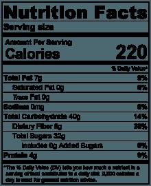 nutritionlabel jabuka