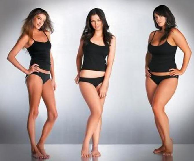 Koji je vaš tip tela?